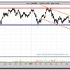 Trading en Acerinox: seguimos viéndolo bajista