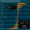 Examen (gráfico) de la banca española