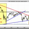 La Zona Euro vuelve a la recesión