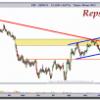 Nada nuevo en Repsol, Mapfre y Mediaset