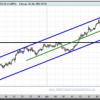 El Euro se fortalece frente al Yen