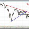 Bolsas europeas: la historia y la tendencia en el horizonte