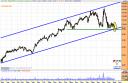 bankinter-semanal-30-05-081.png