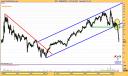 bankinter-semanal-11-07-08.png
