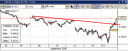 cac40-rt1-19-09-08.png