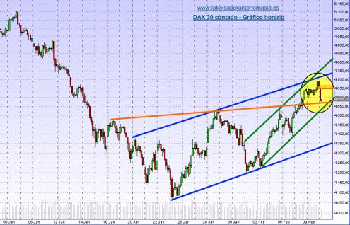 dax-30-10-02-09