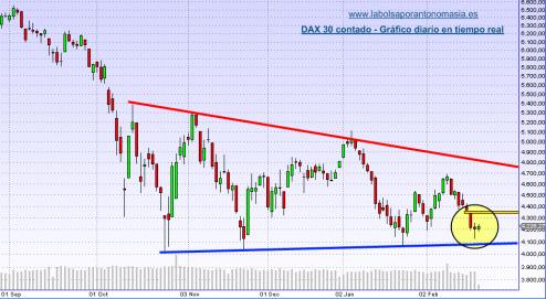 dax-30-19-02-091