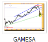 gamesa-ico
