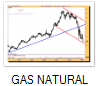 gas-natural-ico