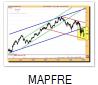 mapfre-ico