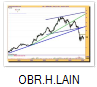 ohl-ico