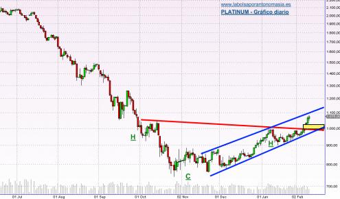 platinum-12-02-09
