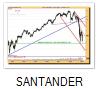 santander-ico