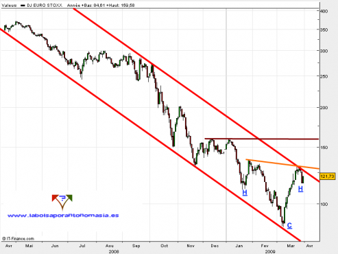eurostoxx-bank