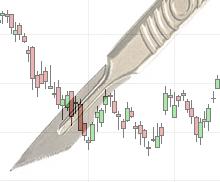 sistema-trading-escalpelo4