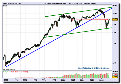 dow-jones-industrial-a1