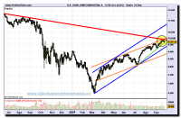dow-jones-industrial-a2