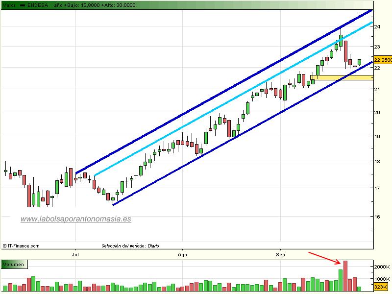 endesa-rt-24-09-09
