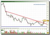 bolsas-y-mercados-rt-30-10-2009
