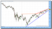 dax-30-cfd-rt-20-10-2009