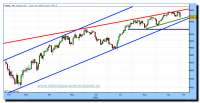 dax-cfd-rt-01-10-2009