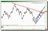 arcelor-mittal-tiempo-real-18-11-2009