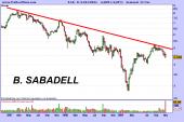 b-sabadell-semanal