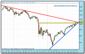 dow-jones-industrial-cfd-semanal-tiempo-real-16-11-2009
