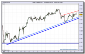 ibex-35-cfd-24h-tiempo-real-25-11-2009