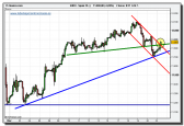 ibex-35-cfd-tiempo-real-23-10-2009
