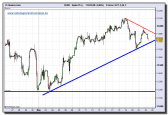 ibex-35-cfd-tiempo-real-23-11-20091