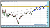 sp-500-cfd-rt-11-11-2009