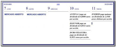 calendario-bolsa-de-madrid-semana-7-11-diciembre-2009