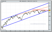 dax-30-cfd-14-12-2009