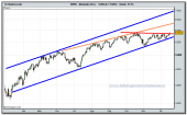 dax-30-cfd-16-12-2009