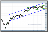 ibex-35-cfd-tiempo-real-09-12-2009