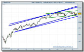 ibex-35-cfd-tiempo-real-14-12-2009