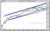 ibex-35-cfd-tiempo-real-21-12-2009