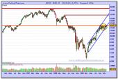 ibex-35-grafico-semanal-04-12-2009
