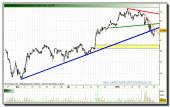abengoa-tiempo-real-grafico-intradia-25-01-2010