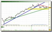 arcelor-mittal-tiempo-real-grafico-intradia-20-01-2010