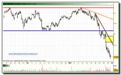 bbva-grafico-intradia-tiempo-real-29-01-2010