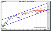 dax-30-cfd-04-01-2010