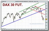 dax-30-futuro-tiempo-real-26-01-2010