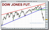 dow-jones-industrial-futuro-tiempo-real-26-01-2010