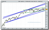 ibex-35-cfd-tiempo-real-13-01-2010
