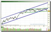 ibex-35-contado-tiempo-real-grafico-diario-22-01-2010