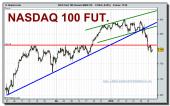 nasdaq-100-futuro-tiempo-real-26-01-2010