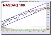 nasdaq-100-index-contado-grafico-diario-20-01-2010