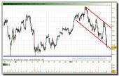 santander-tiempo-real-grafico-intradia-21-01-2010